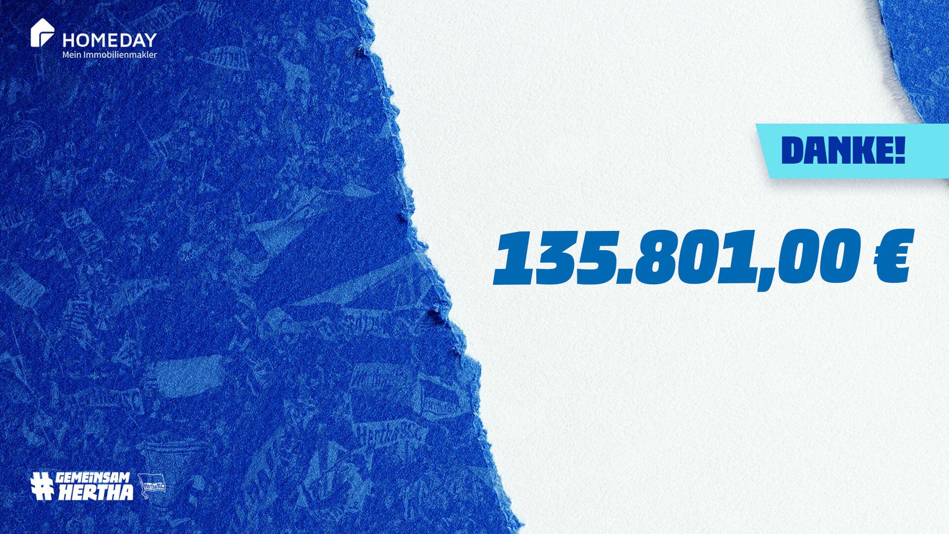 Die Spendensumme 135.801 Euro als Zahl.
