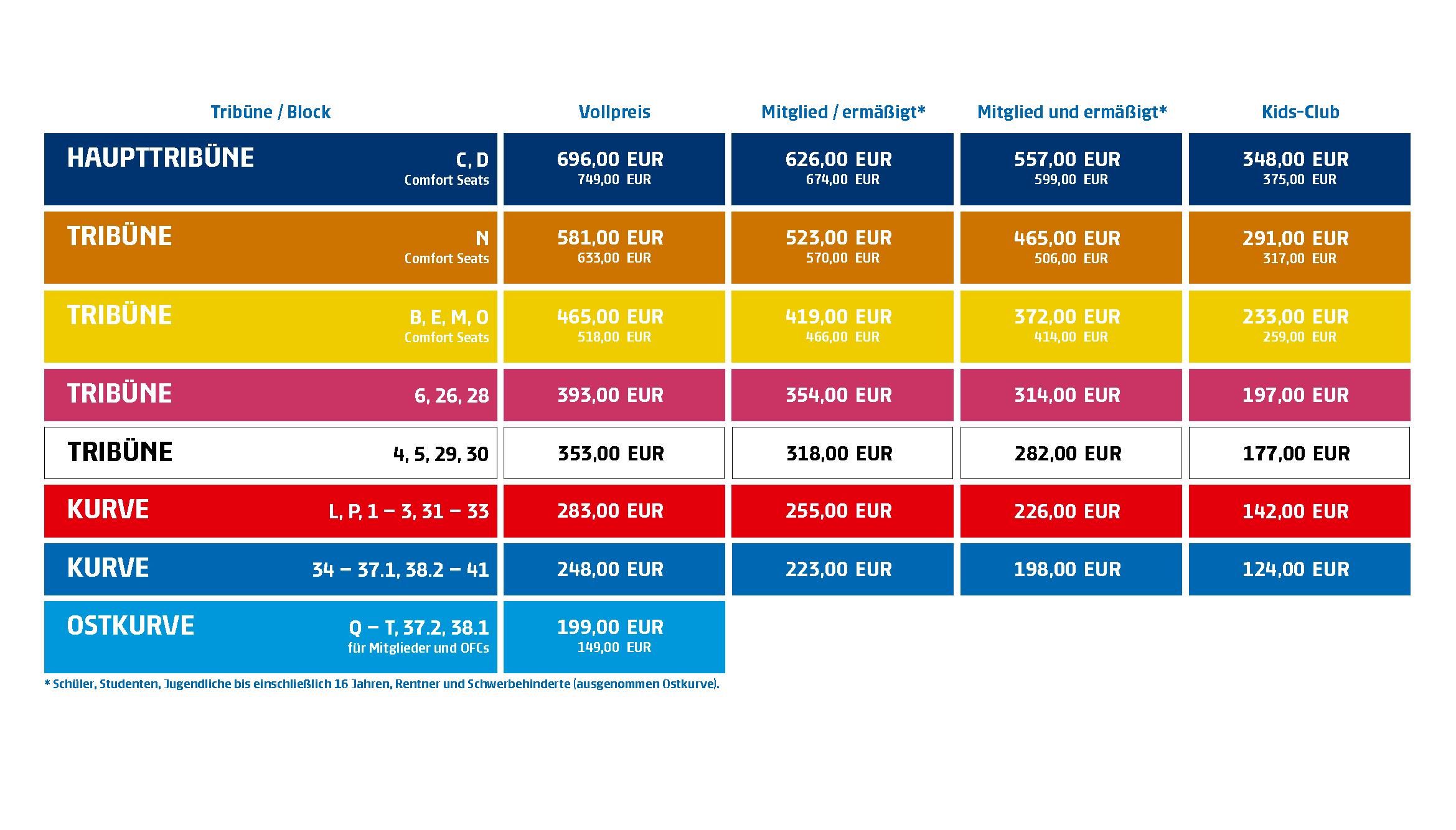 Blockplan und Preisliste für die Dauerkarte 2021/22.